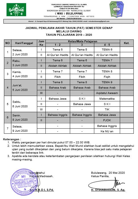 Jadwal PAT semester genap 2019/2020
